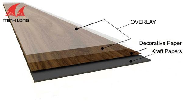 Cấu tạo gỗ MFC