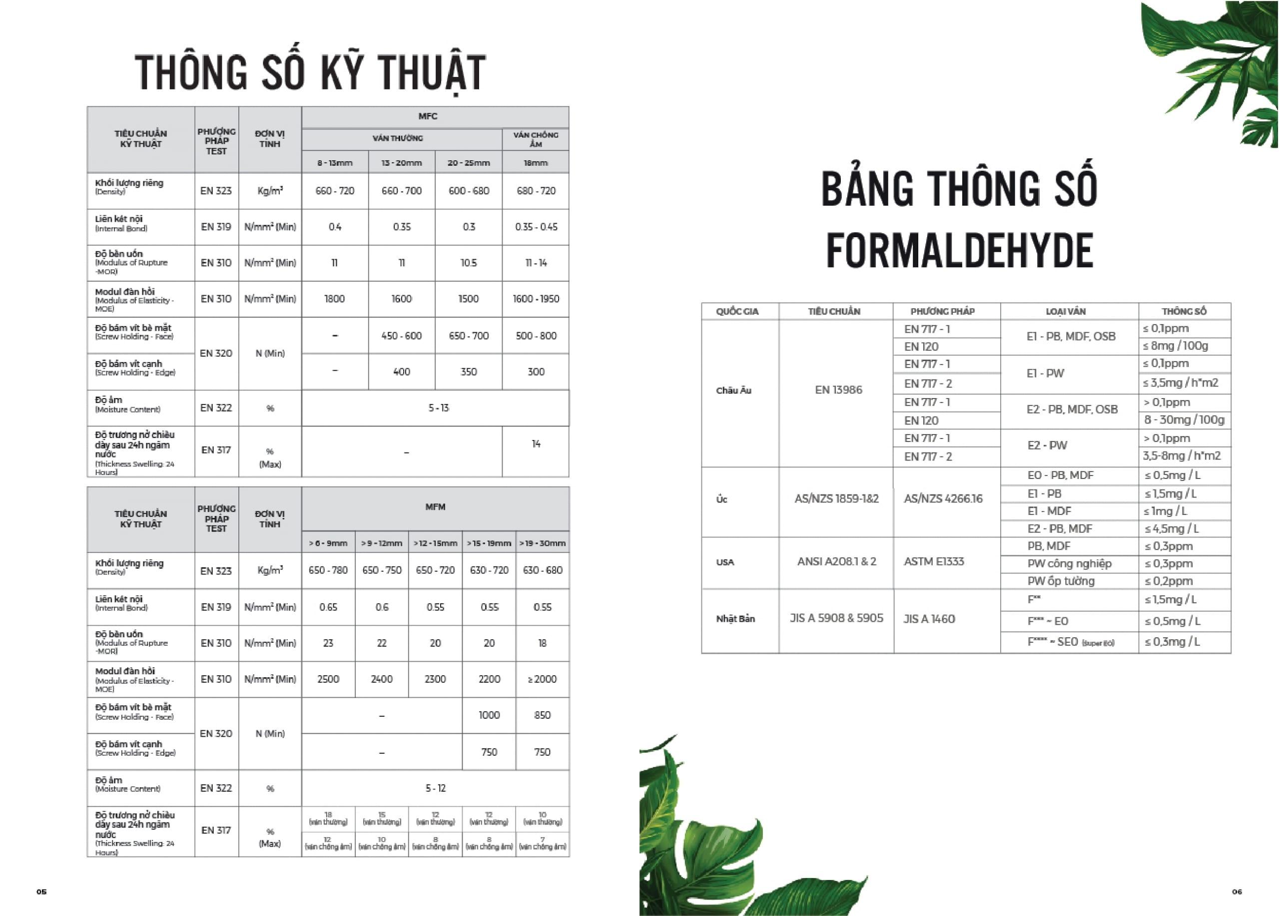 BST Melamine 2020 – 2021 - Gỗ Minh Long- 4